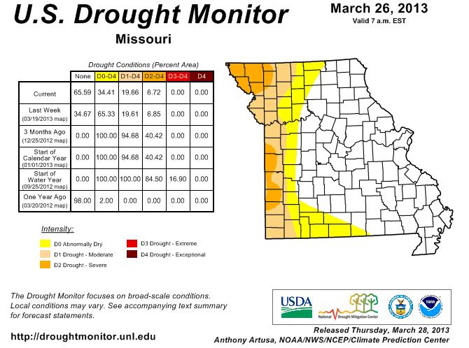 Drought Monitor Mar29